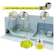 Montesano impianti impianti per civile abitazione - Impianto gas casa ...
